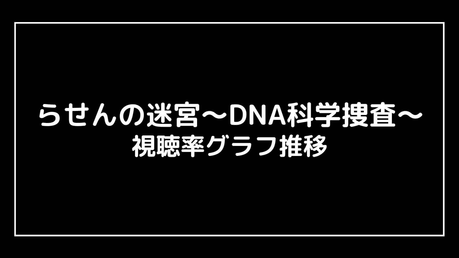 『らせんの迷宮〜DNA科学捜査〜』現在の視聴率速報と最終回までのグラフ推移